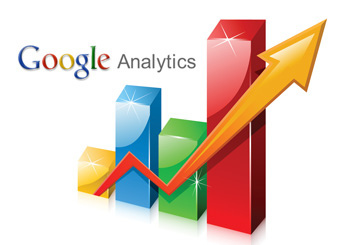 Ventajas de usar Google Analytics