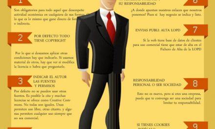 Recurso: 10 Consejos rápidos para tener un blog legal